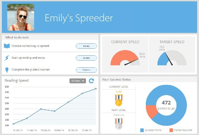 Image of Spreeder Review - The Dashboard