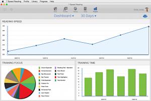 7speedreading-monitoring